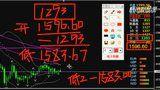 金融入门第9课:蔡度宇交易系统(如何运用好ATR指标)-炒期货