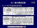 网络布线系统19-教学视频-同济大学-到www.Daboshi.com