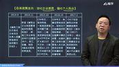 2020二建《法规》考点精讲+面授押题【陈 印】【后续完整版】
