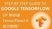 [up带你读]Tensorflow2.0官方教程 3.2使用 tf.data 加载 NumPy 数据