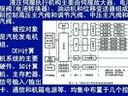 汽轮机原理(高起专)74-本科视频-西安交大-要密码到www.Daboshi.com