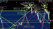 2019年10月18日最新上证指数股市趋势研判~日日更新言简意赅~原创走势模型图~股票多空操作指南