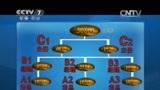 [聚焦三农]广西北海新型传销大揭秘(二) 一个数字游戏:投资6.98万元回报1040万元