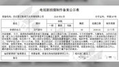 8月新剧备案,王凯《大江大河2》等4部剧引人关注