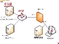 网络安全.CH10.5.Linux.Iptables状态检测等扩展应用[西安鹏程