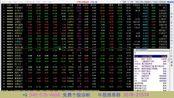 股票技术学习 个股诊断 视频教学+Q3405784658