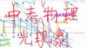 中考物理-光现象复习合集-知识点精讲+刷题训练(加V信领取笔记听课)