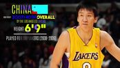 来自NBA金沙的亚洲篮球运动员js678.com