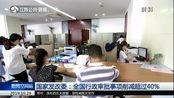 国家发改委:全国行政审批事项削减超过40%