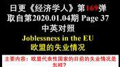 日更《经济学人》第169弹 取自第2020.01.04期 Page 37 中英对照 Joblessness in the EU 欧盟的失业情况