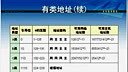 www.xietuanwang.com 网络基础ip地址(上)