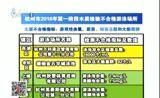 [新闻60分-杭州]杭州市21家游泳池上黑榜