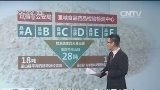 [视频]关注宜昌麻雀抢食大米后成批死亡事件:现场抽检 大米无毒无害
