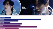 【SF9】RPM | LINE DISTRIBUTION 歌曲时长分配统计 cr. HEXA6ON