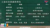 高一地理(人教版)《工业的区位选择(第2课时)》-何浪萍[萍乡市湘东中学]