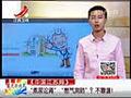 """《中国江苏网》:""""煮尿论肾"""" """"憋气测肺""""? 不靠谱![晨光新视界]"""