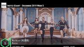 Instiz iChart总榜Top20 - 2019 12月第5周 Red Velvet 白艺潾 IU MAMAMOO
