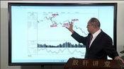 股市讲堂:K线形态配合指标怎么看主力的动向?
