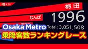 【Osaka-subway.com #56】【数据可视化】大阪地下铁各站乘坐人数排行榜(1935-2018)