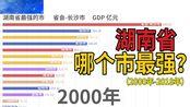 湘楚冲鸭!湖南省哪个市最强?地级市GDP和人均GDP变化(2000-2018)【数据可视化】