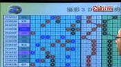 彩票大家玩12月10日:近期双色球福彩3D分析推荐
