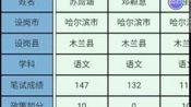 2019黑龙江特岗教师考试备考神器——特岗历年分数查询系统