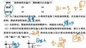 中考物理总复习:热机,能源与能量的转化和守恒21