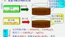 无机化学27-教学视频-西安交大-要密码到www.Daboshi.com
