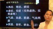 60脉诊小结-易演中医脉诊+舌诊公开课