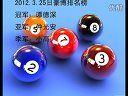 胶南台球之2012.3.25日豪博台球排名榜