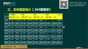 【性价比超高985系列】华南理工大学管理学考研详解 (21管理学考研资料群:573595980)