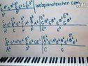 钢琴课 Pathetique Sonata 3rd Mvt. by Beethoven