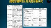 华医心诚医生集团:提高限制型心肌病检出率并小结