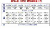 事业单位A类职测+综应。需要看up主页私适用于甘肃(庆阳天水)青海(西宁海东海西………)陕西宁夏