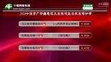 2014十堰市广场舞电视大赛张湾区选拔赛得分榜