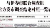 退伍军官实名举报伊春办案人员续:对结果并不满意,还将继续发布证据