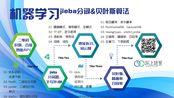 机器学习-jieba分词&贝叶斯算法之二维码识别、百度智能API(试学)