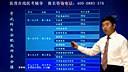 中西医结合执业医师考试技巧(2)-医度在线医考视频课程