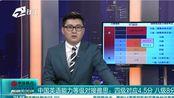 中国英语能力等级对接雅思:四级对应4.5分 八级8分