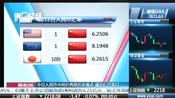 今日人民币中间价再刷历史高点 逼近6.25关口