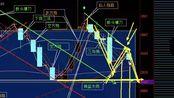 2019年10月23日最新上证指数股市趋势研判~日日更新言简意赅~原创走势模型图~股票多空操作指南