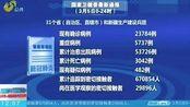 3月5日12时-24时 山东0新增新冠肺炎确诊病例累计治愈出院602例