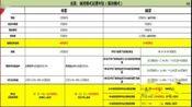 72、马耳他国债投资居留计划政策及流程【移民11】
