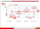 【红领微课堂】第002期-数字推理(原题+解析)