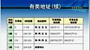 www.sutao.com 淘宝网 网络基础ip地址(上)