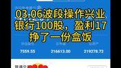 【目标首付100万】+03.06兴业银行波段操作盈利17元,相当于挣个盒饭