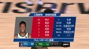【人物特写】76人130vs125雄鹿:安特托昆博52分16篮板7助攻