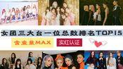 【排名向/实红认证】女爱豆组合三大台打歌一位总数排名TOP15(一位含金量MAX)实红认证!!!