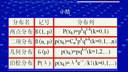 统计学原理28-视频教程-上海交大-要密码请到www.Daboshi.com
