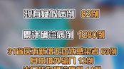 最新!31省区市新增确诊99例,境外输入97例,51人乘同一航班自俄罗斯到上海确诊